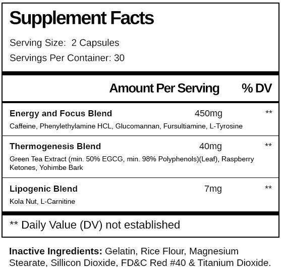 Clenbulen Ingredients
